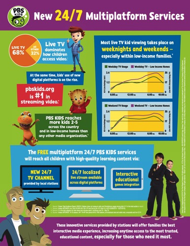 PBS KIDS 24 7 Infographic